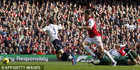 Bale dive vs Arsenal