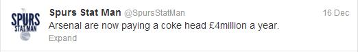 Spurs Stat Man (SpursStatMan) on Twitter