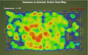 Swansea 0 - 2 Arsenal(18)