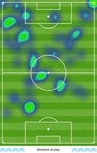 Ozil Everton Heatmap