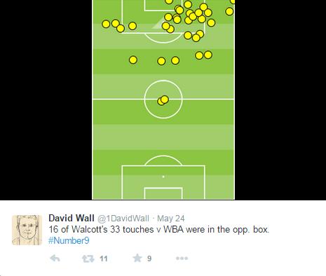 1davidwall walcott